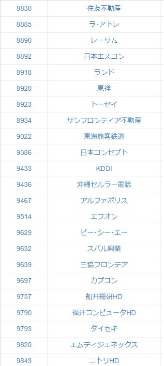 f:id:umimizukonoha:20200615235046p:plain