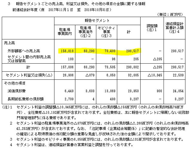 f:id:umimizukonoha:20200616225731p:plain