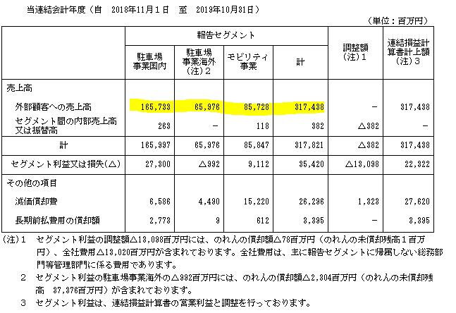 f:id:umimizukonoha:20200616225813p:plain