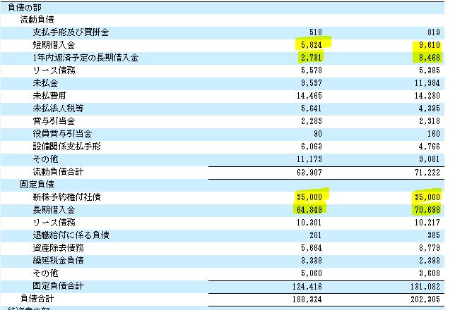 f:id:umimizukonoha:20200617003355p:plain