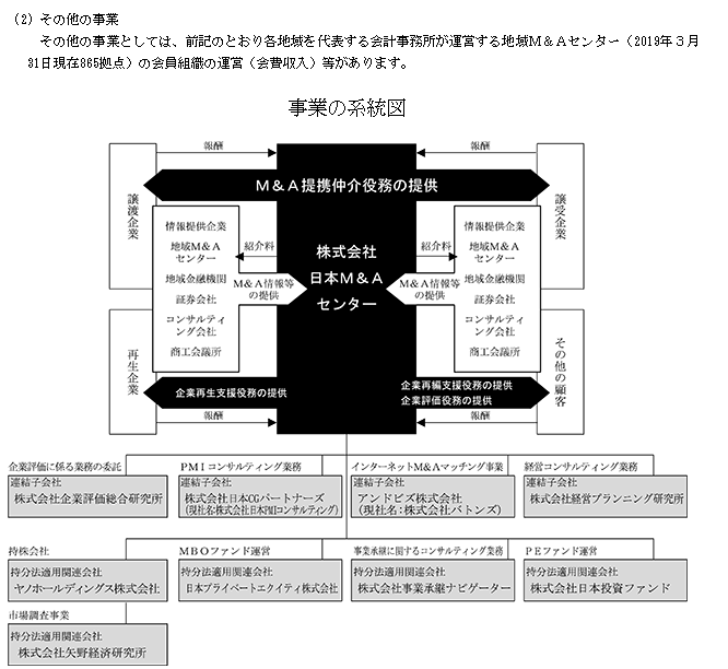 f:id:umimizukonoha:20200617124804p:plain