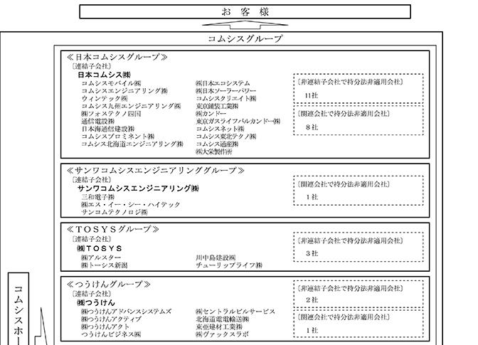 f:id:umimizukonoha:20200617214956p:plain