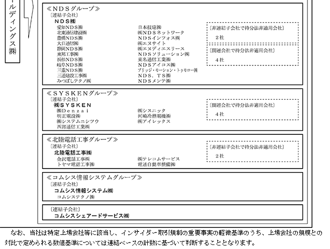 f:id:umimizukonoha:20200617215029p:plain