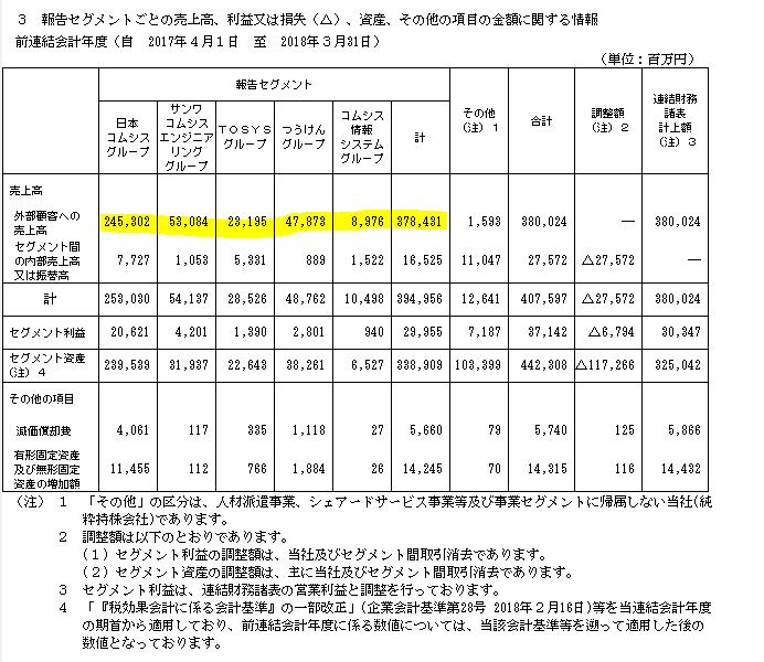 f:id:umimizukonoha:20200617220305p:plain