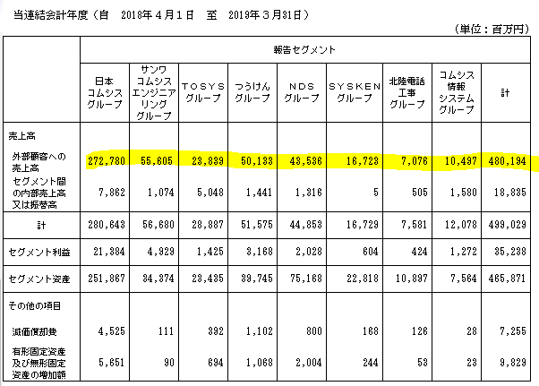 f:id:umimizukonoha:20200617220644p:plain