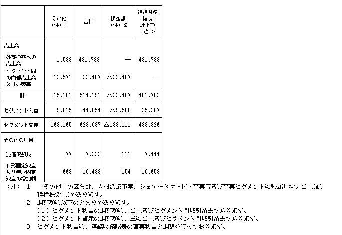 f:id:umimizukonoha:20200617220809p:plain