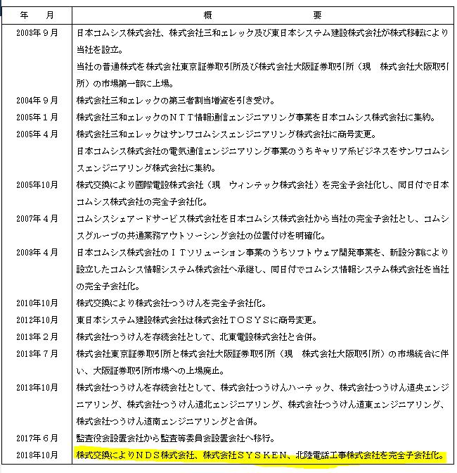 f:id:umimizukonoha:20200617221144p:plain