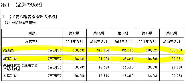 f:id:umimizukonoha:20200617223205p:plain