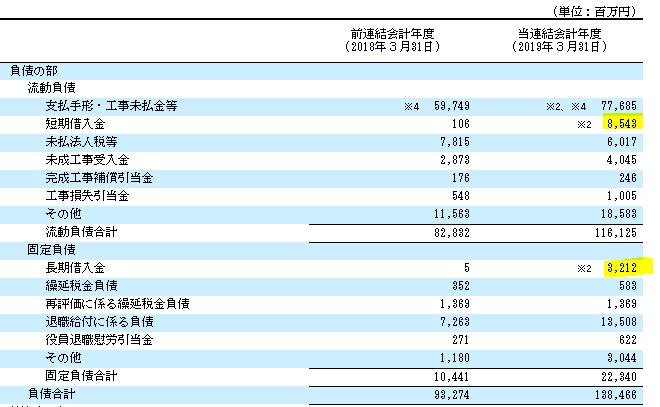 f:id:umimizukonoha:20200617233823p:plain