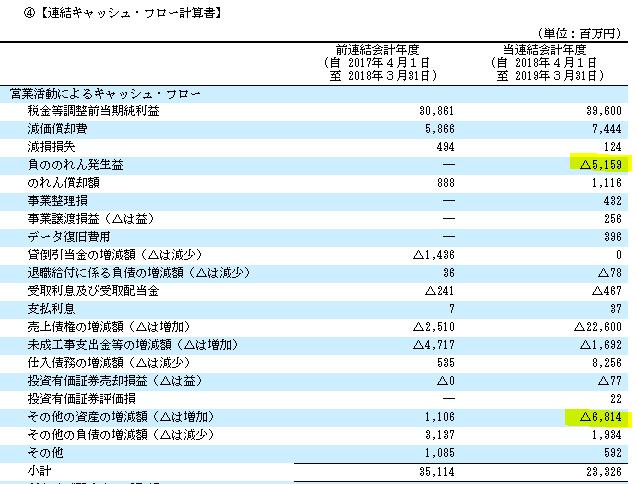f:id:umimizukonoha:20200617235037p:plain
