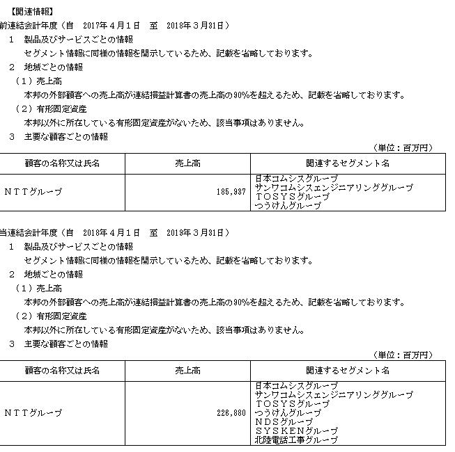f:id:umimizukonoha:20200618002046p:plain