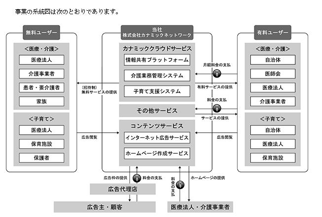 f:id:umimizukonoha:20200618215417p:plain