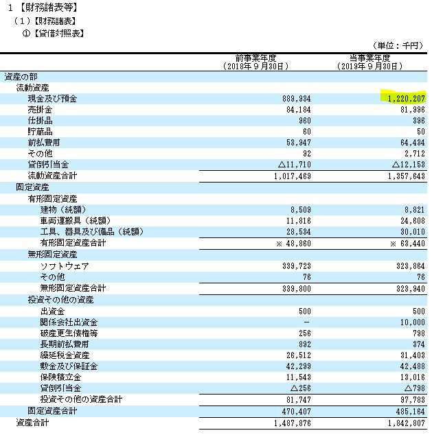 f:id:umimizukonoha:20200619005913p:plain