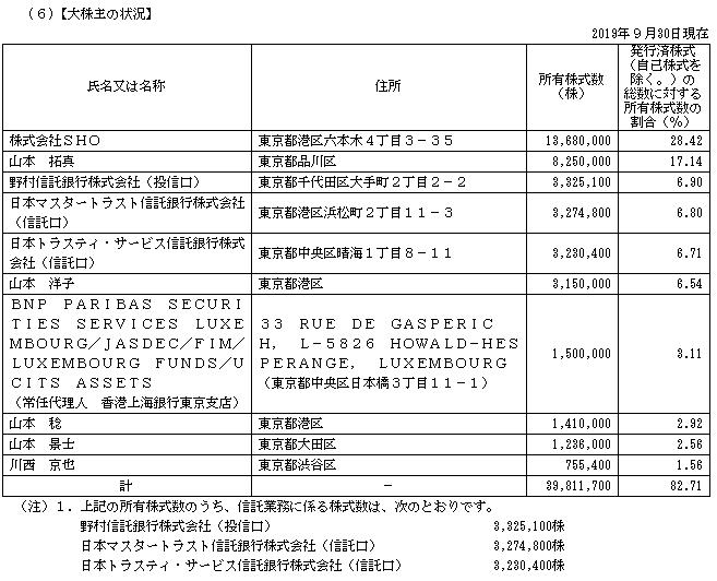 f:id:umimizukonoha:20200619012843p:plain