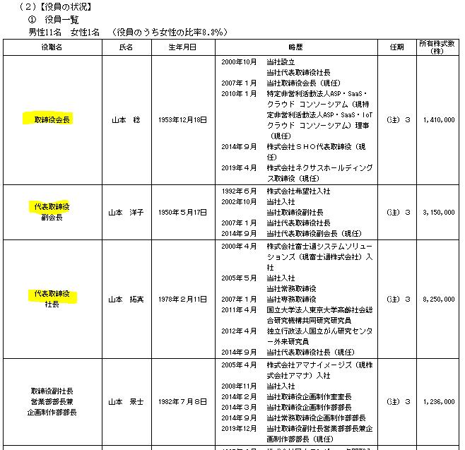 f:id:umimizukonoha:20200619014121p:plain