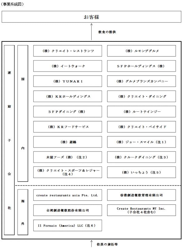 f:id:umimizukonoha:20200619203933p:plain