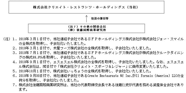 f:id:umimizukonoha:20200619204042p:plain