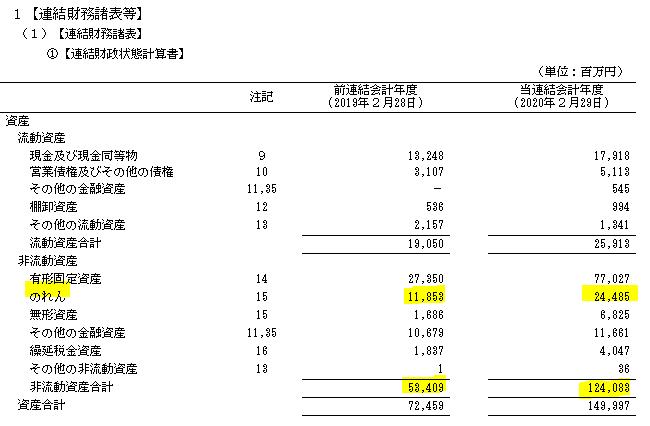 f:id:umimizukonoha:20200619225714p:plain