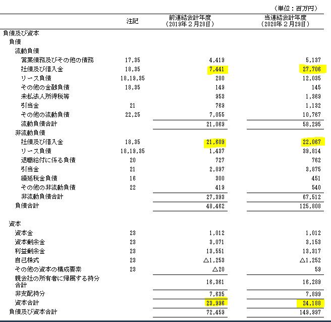 f:id:umimizukonoha:20200619230326p:plain
