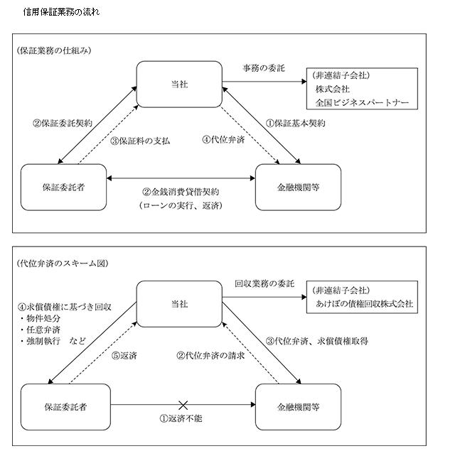 f:id:umimizukonoha:20200620225545p:plain