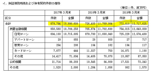 f:id:umimizukonoha:20200621002822p:plain