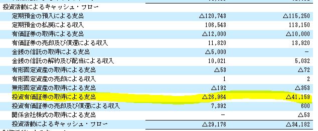 f:id:umimizukonoha:20200621004256p:plain