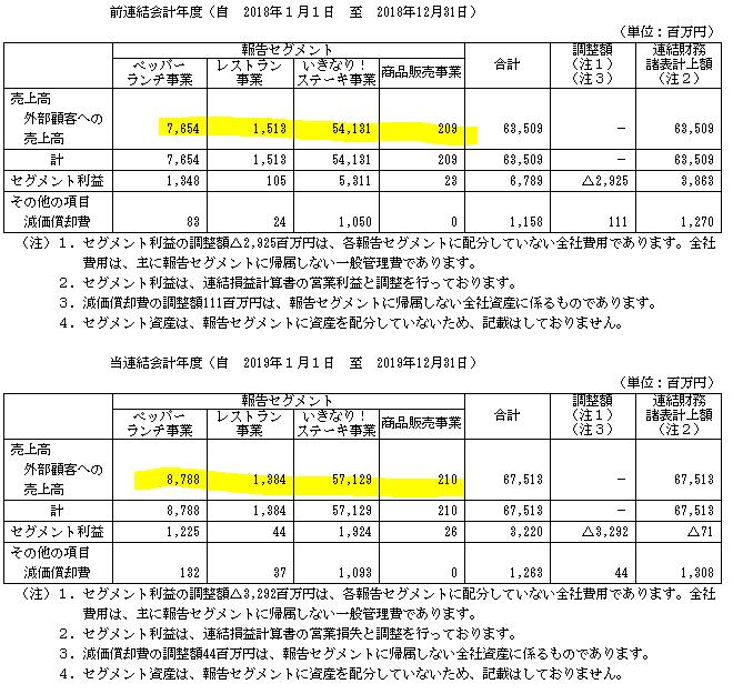 f:id:umimizukonoha:20200621124505p:plain
