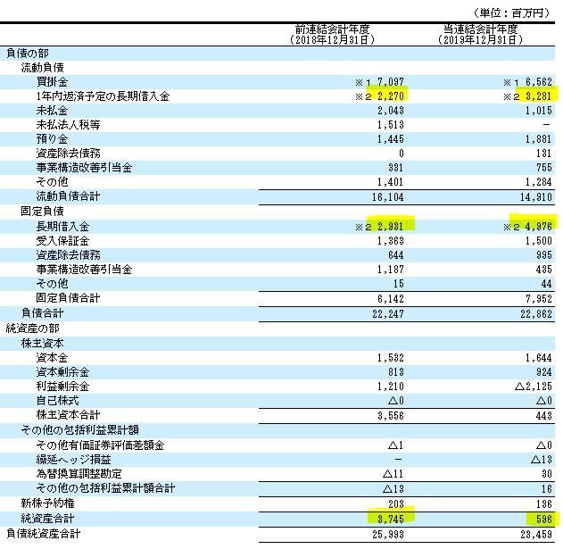 f:id:umimizukonoha:20200621143815p:plain