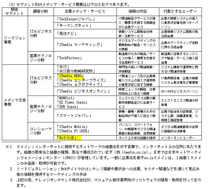 f:id:umimizukonoha:20200623223901p:plain