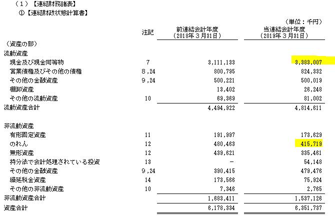f:id:umimizukonoha:20200624000544p:plain