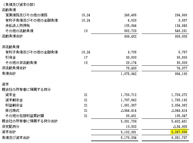 f:id:umimizukonoha:20200624001716p:plain