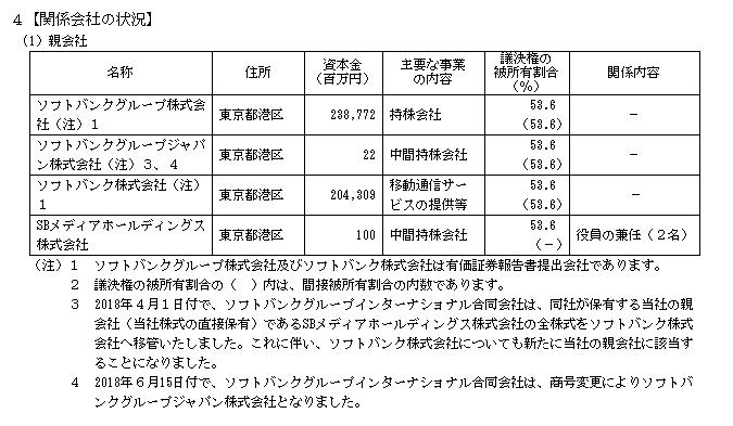 f:id:umimizukonoha:20200624002240p:plain
