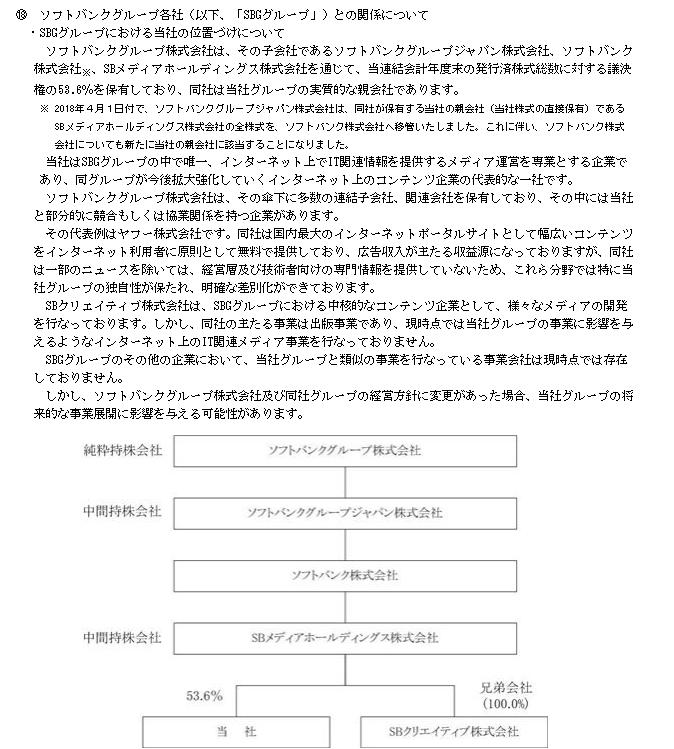 f:id:umimizukonoha:20200624083714p:plain