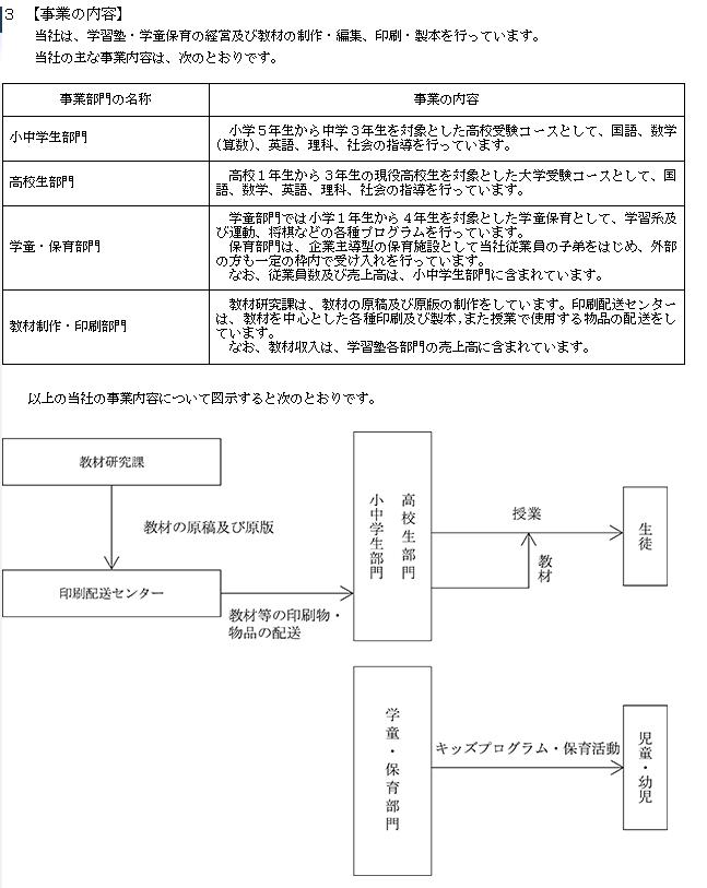 f:id:umimizukonoha:20200624211126p:plain