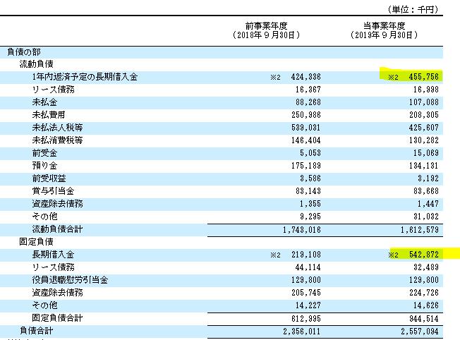 f:id:umimizukonoha:20200624225628p:plain