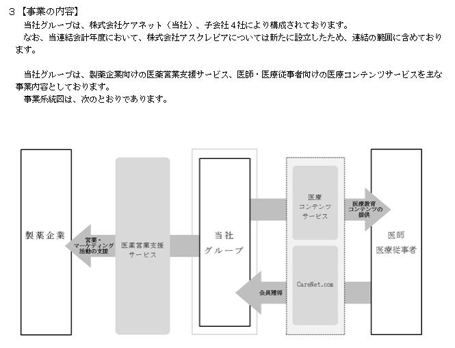 f:id:umimizukonoha:20200625221555p:plain