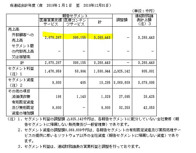 f:id:umimizukonoha:20200625224805p:plain
