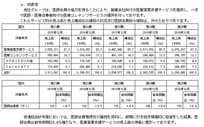 f:id:umimizukonoha:20200626002529p:plain