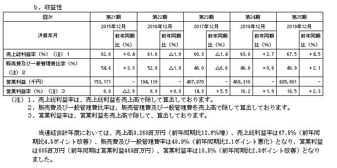 f:id:umimizukonoha:20200626002734p:plain