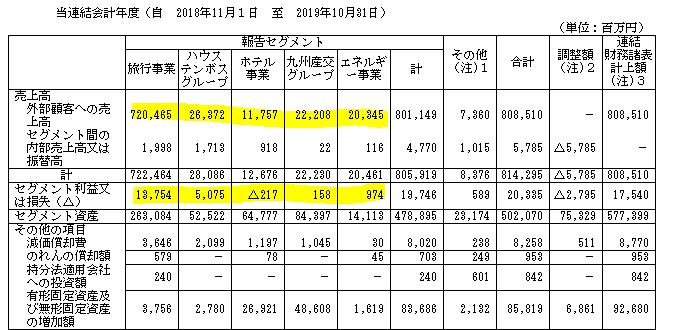 f:id:umimizukonoha:20200626224410p:plain