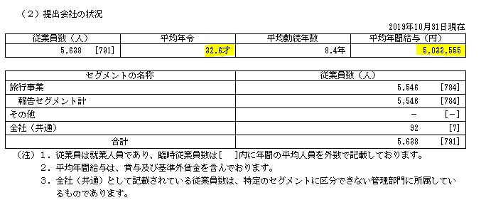 f:id:umimizukonoha:20200627102526p:plain