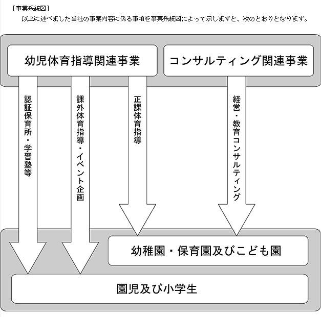 f:id:umimizukonoha:20200627202457p:plain