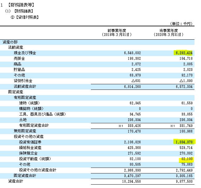 f:id:umimizukonoha:20200627223929p:plain