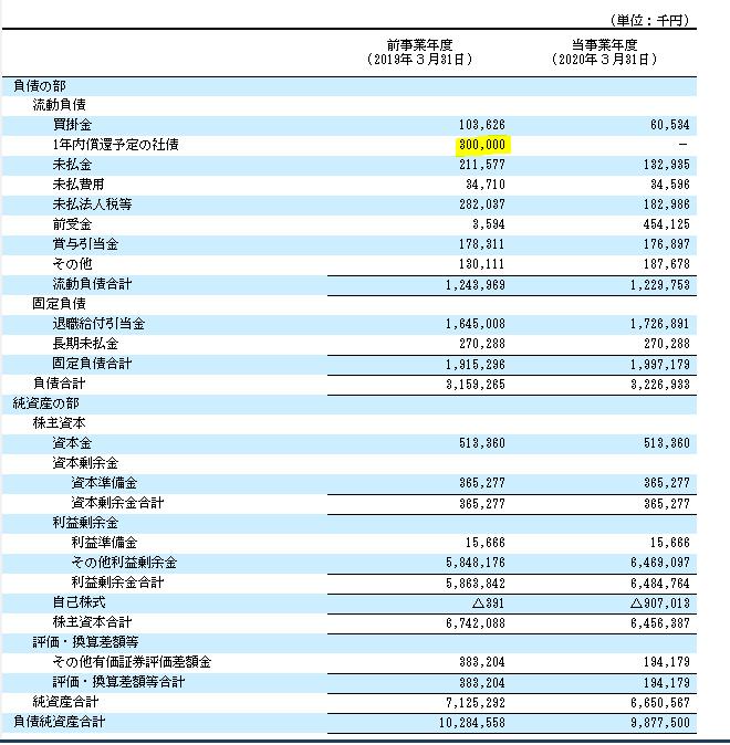 f:id:umimizukonoha:20200627225335p:plain
