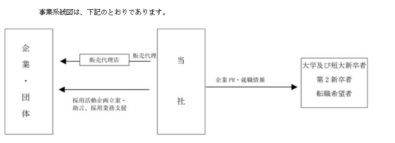 f:id:umimizukonoha:20200628121802p:plain