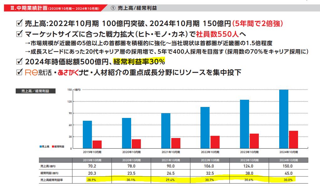 f:id:umimizukonoha:20200628140530p:plain