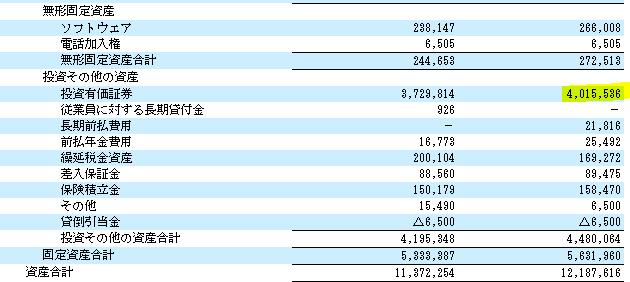 f:id:umimizukonoha:20200628184202p:plain