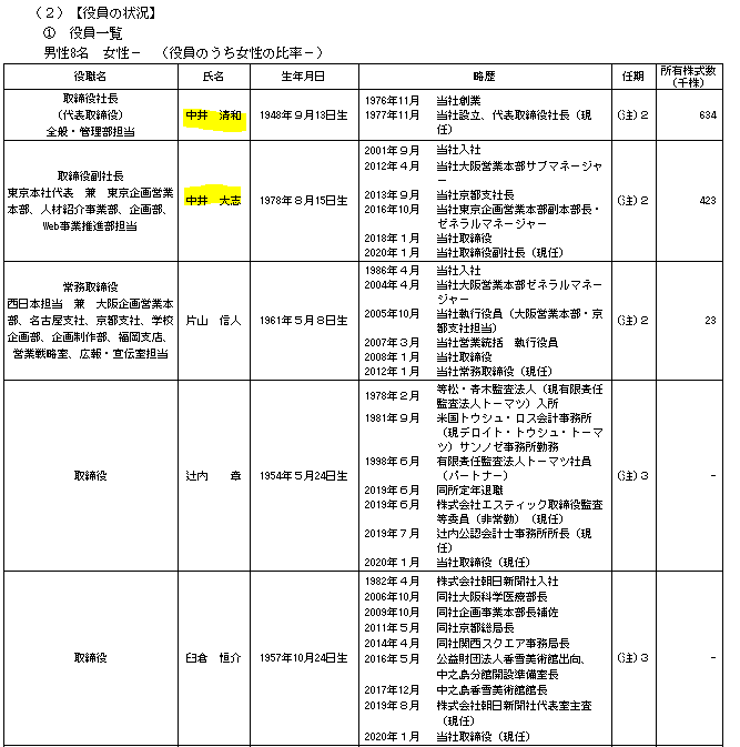 f:id:umimizukonoha:20200628185440p:plain