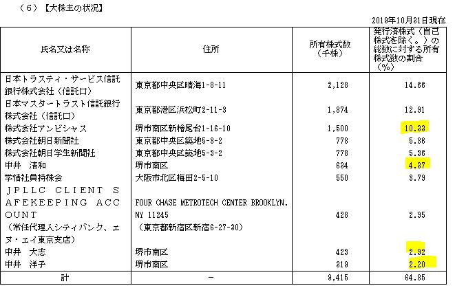 f:id:umimizukonoha:20200628190232p:plain