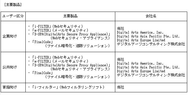 f:id:umimizukonoha:20200629205332p:plain